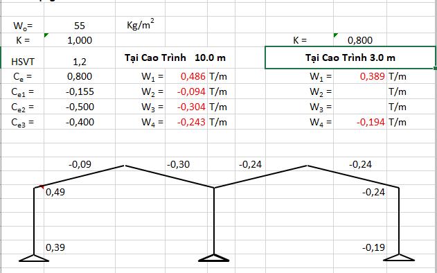 File excel tính toán tải trọng gió